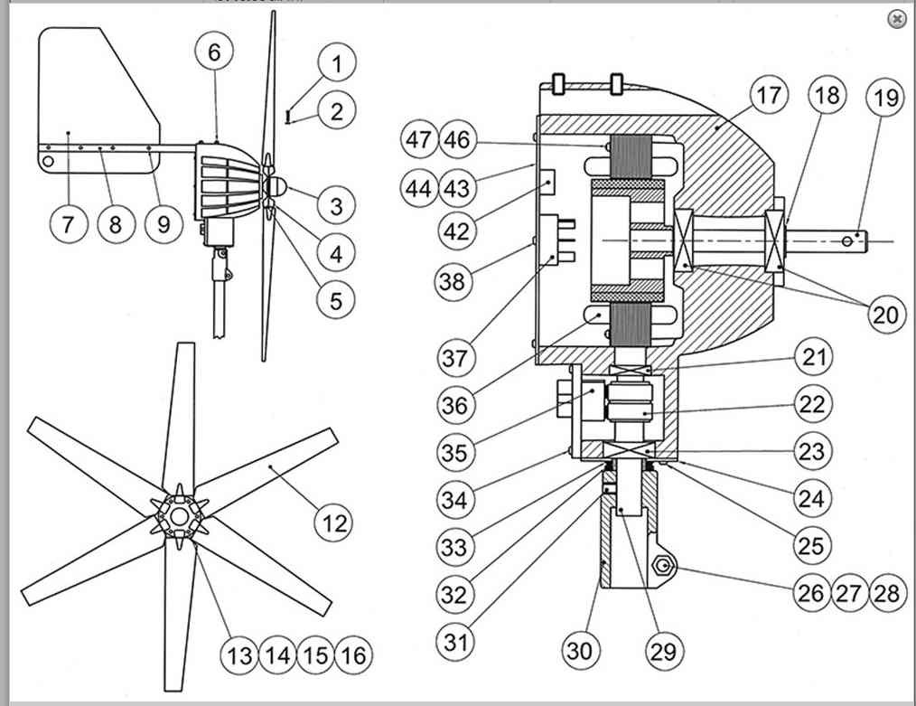 aerogen lvm940  a4 and a3 hub assembly - wind turbine parts